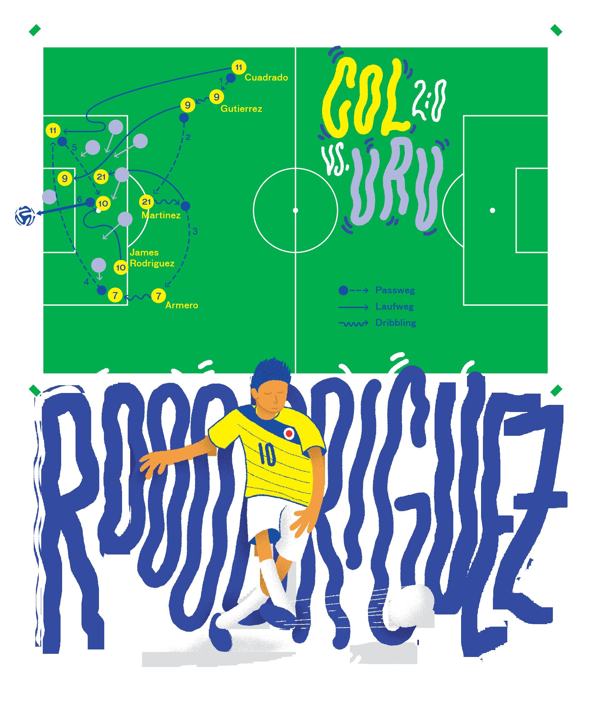 COL_URU_Illu